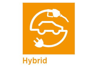Future Focused on Hybrid and Electric Vehicle Technologies